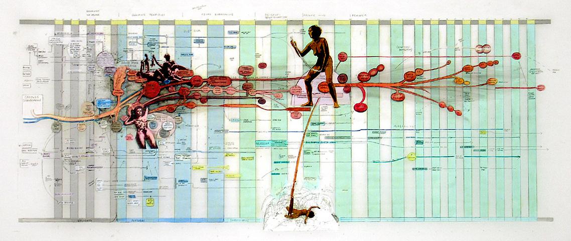 Brooklyn museum ward shelley pcarolee schneemann chart ver altavistaventures Images