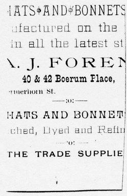 "<em>""Tradecard. A. J. Foren. 40 & 42 Boerum Place. Brooklyn, NY. Verso.""</em>. Printed material, 2 x  2.375 in (6 x 5 cm). Brooklyn Museum, CHART_2011. (HF5841_Ad9_p24_tradecard04_verso_photocopy.jpg"
