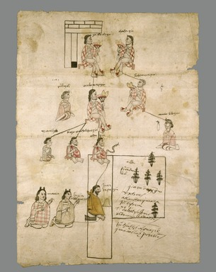 Tlaxcalan. <em>Genealogy and Land Record of Juan Tepetzin (Fragmento de las Mujeres)</em>, ca. 1575. Ink on laid paper with partial watermark (of an image within a circle), upper center of sheet, 17 x 12 1/4 in. (43.2 x 31.1 cm). Brooklyn Museum, Charles Stewart Smith Memorial Fund and Henry L. Batterman Fund, 37.361. Creative Commons-BY (Photo: Brooklyn Museum, 37.361_SL1.jpg)