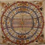 Cosmic Diagram